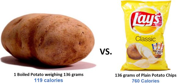 potatoes vs potato chips calories